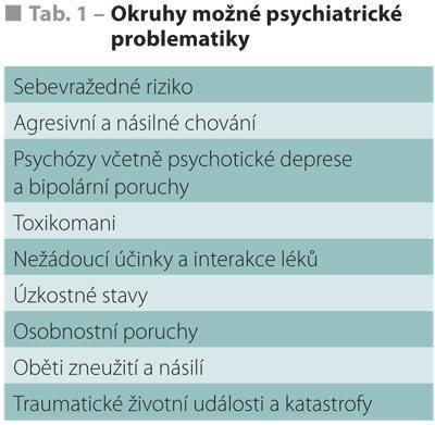 Psychiatrický pacient v ordinaci praktického lékaře
