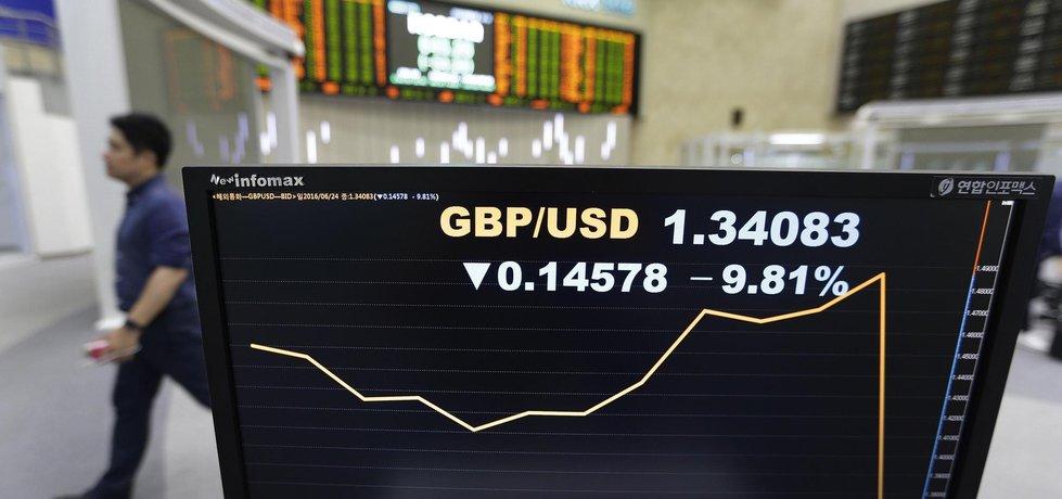 Propad libry k dolaru po brexitu (Zdroj: čtk)