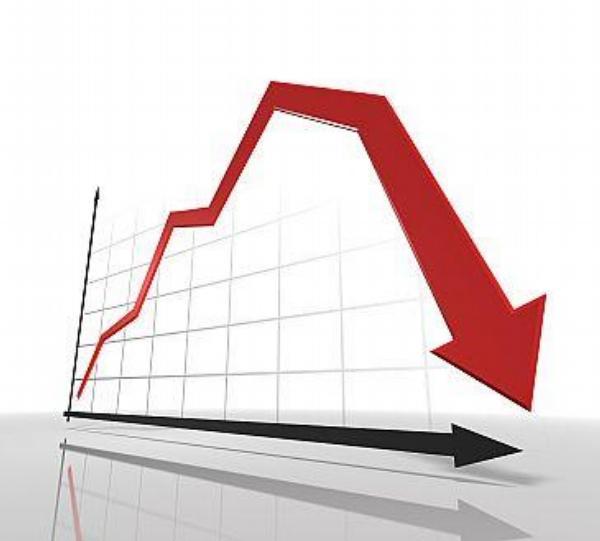 graf, pokles