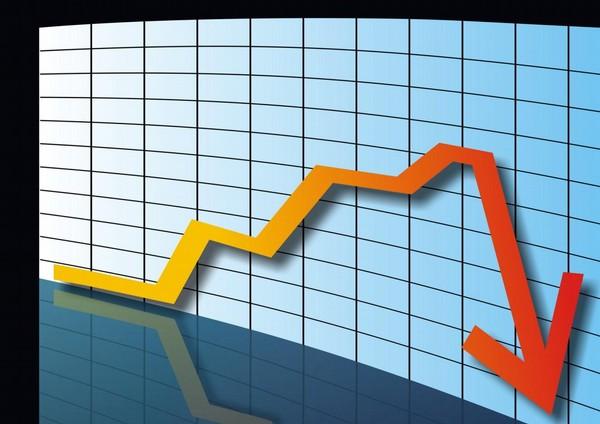 graf, pokles, propad