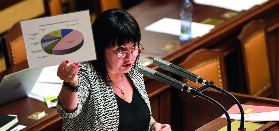Ministryně financí Alena Schillerová, ilustrační foto
