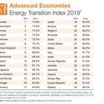 Z vyspělých ekonomik skončilo Česko společně s Řeckem nejhůře.
