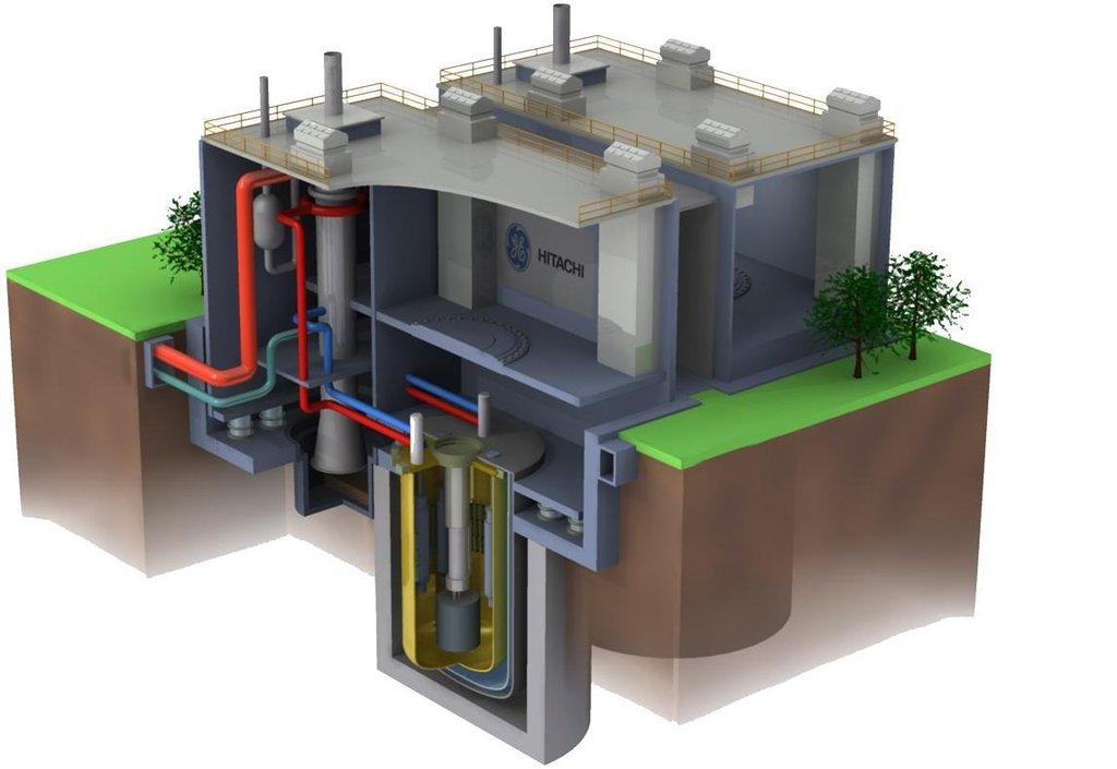 Reaktor PRISM.