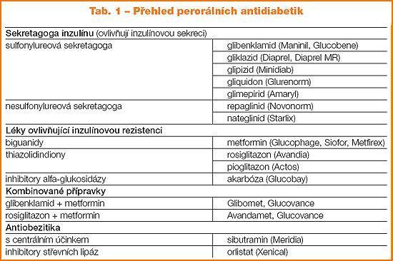 i pill price in bd