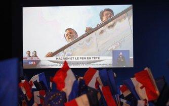 Vyhlašování průběžných výsledků francouzských prezidentských voleb, ilustrační foto.