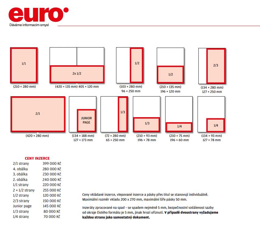 203/147/5-prezentace_inzerce_euro.PNG