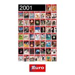 Titulní stránky magazínu Euro z roku 2001