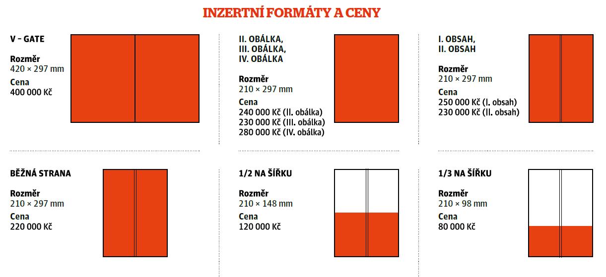 238/395/5-top_podnikatelka_inzerce.PNG