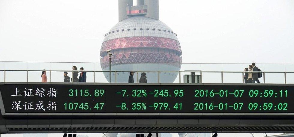 čísla ze šanghajské burzy