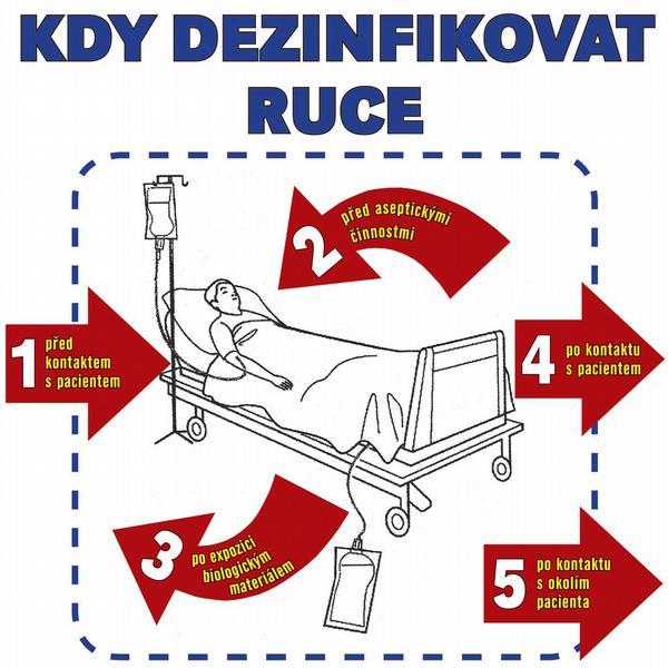 Hygiena rukou k akreditaci zdravotnického zařízení