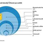Kolik přehrad stavějí Číňané