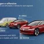Elektrická ofenziva koncernu Volkswagen.