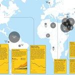 Globální ropa