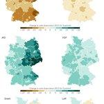 Volební zisky a úbytky hlasů jednotlivých stran v Německu v roce 2017