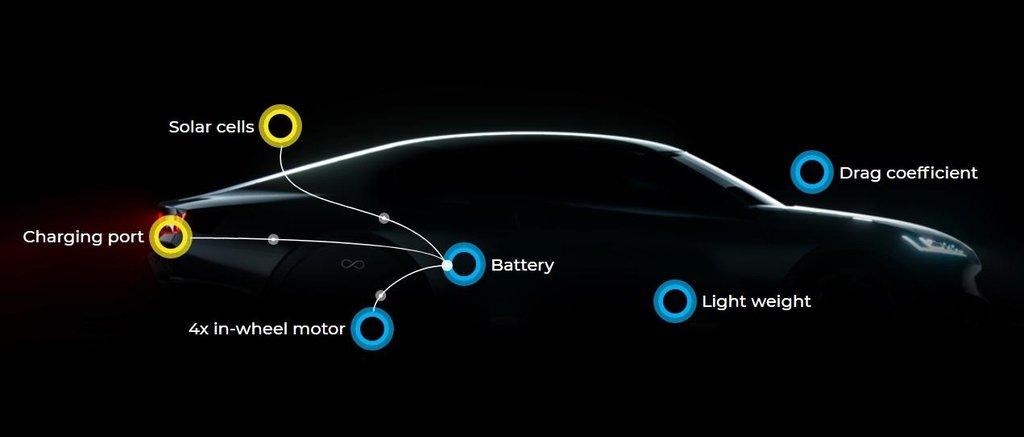 S dobíjením baterií mají pomáhat i solární články.
