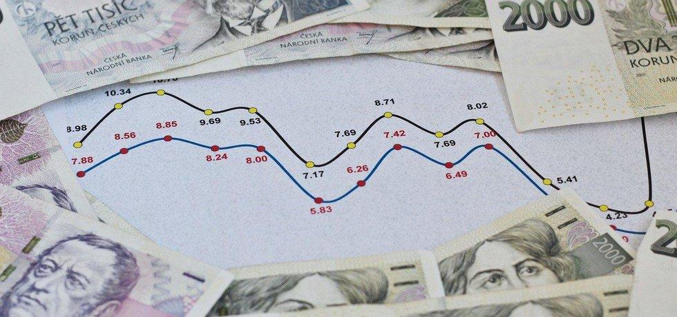Inflace v lednu zpomalila na 2,2 procenta, ilustrační foto