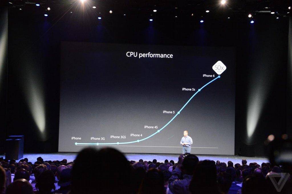 Apple představil nový iPhone 6