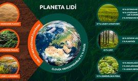 Infografika, planeta lidí