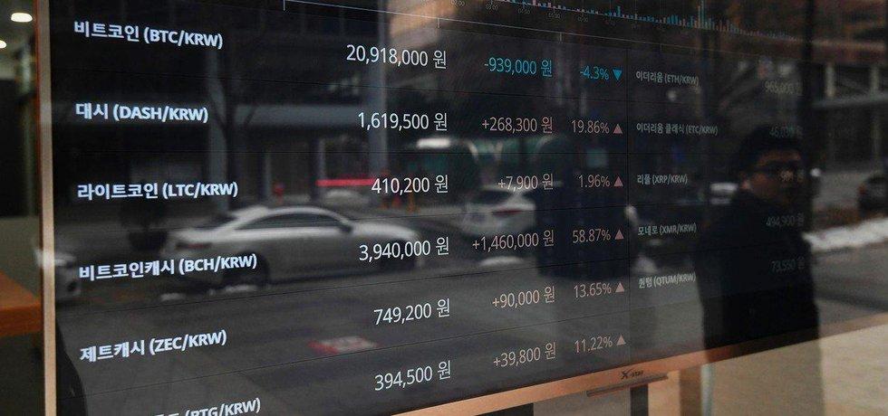 Kurzy kryptoměn ke korejskému wonu