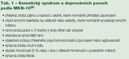 Depresivní poruchy ve stáří