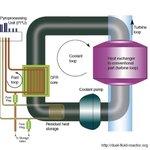 Nový reaktor by měl být bezpečnější než stávající reaktory.