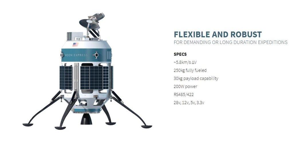 Robotický modul firmy Moon Express MX-1 SCOUT CLASS EXPLORER.
