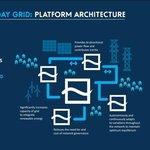 Faraday Grid chce od základu změnit architekturu přenosové soustavy pro elektřinu.