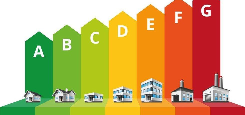 Směrnice o energetické náročnosti budov