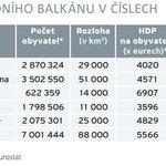 Západní Balkán v Číslech